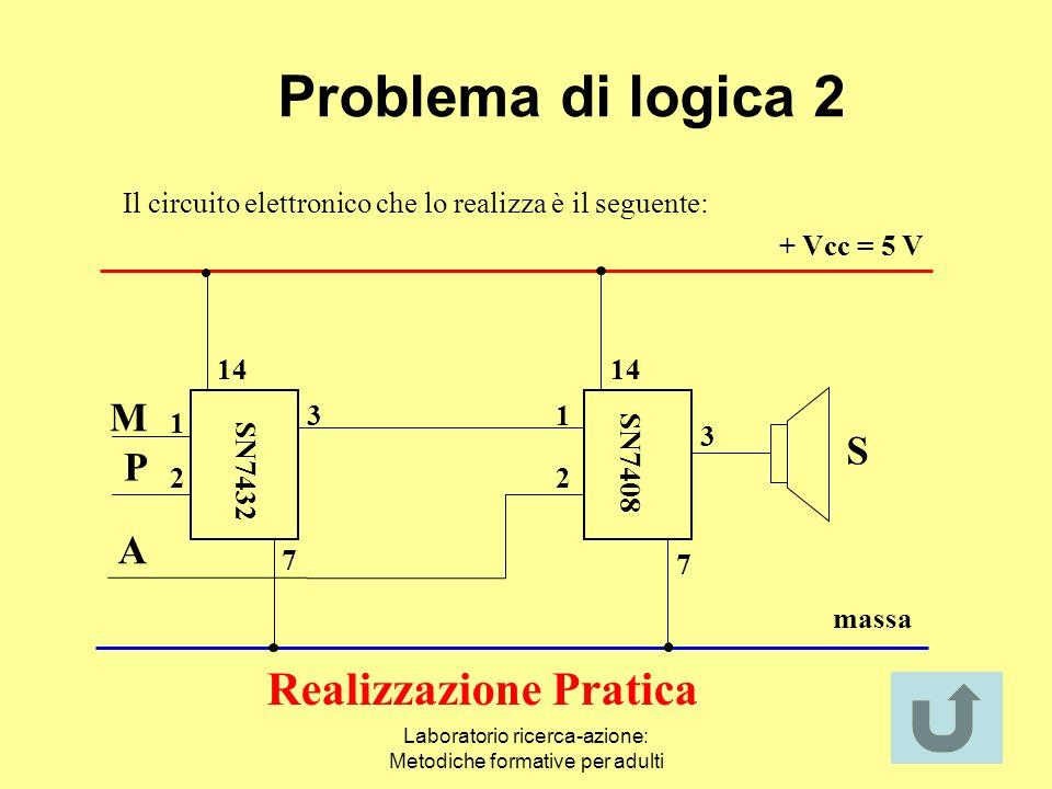 Realizzazione Pratica