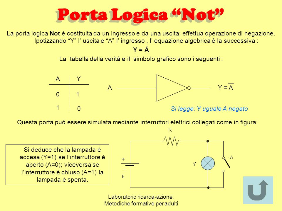 Porta Logica Not