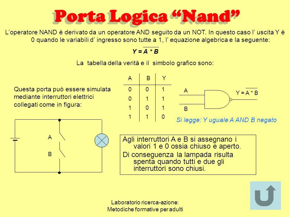 Porta Logica Nand