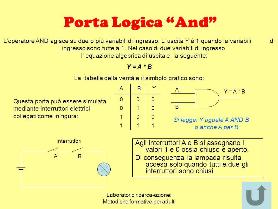 Porta Logica And