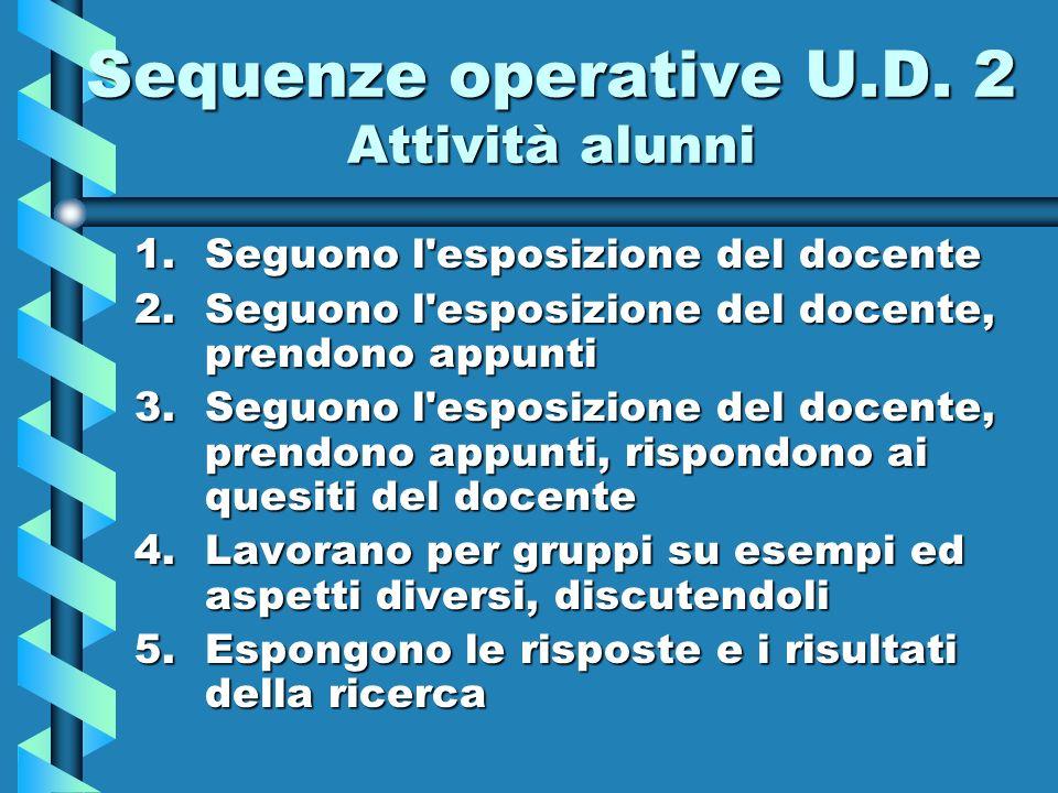 Sequenze operative U.D. 2 Attività alunni