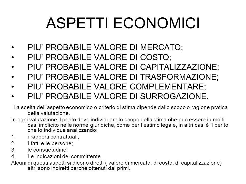 ASPETTI ECONOMICI PIU' PROBABILE VALORE DI MERCATO;