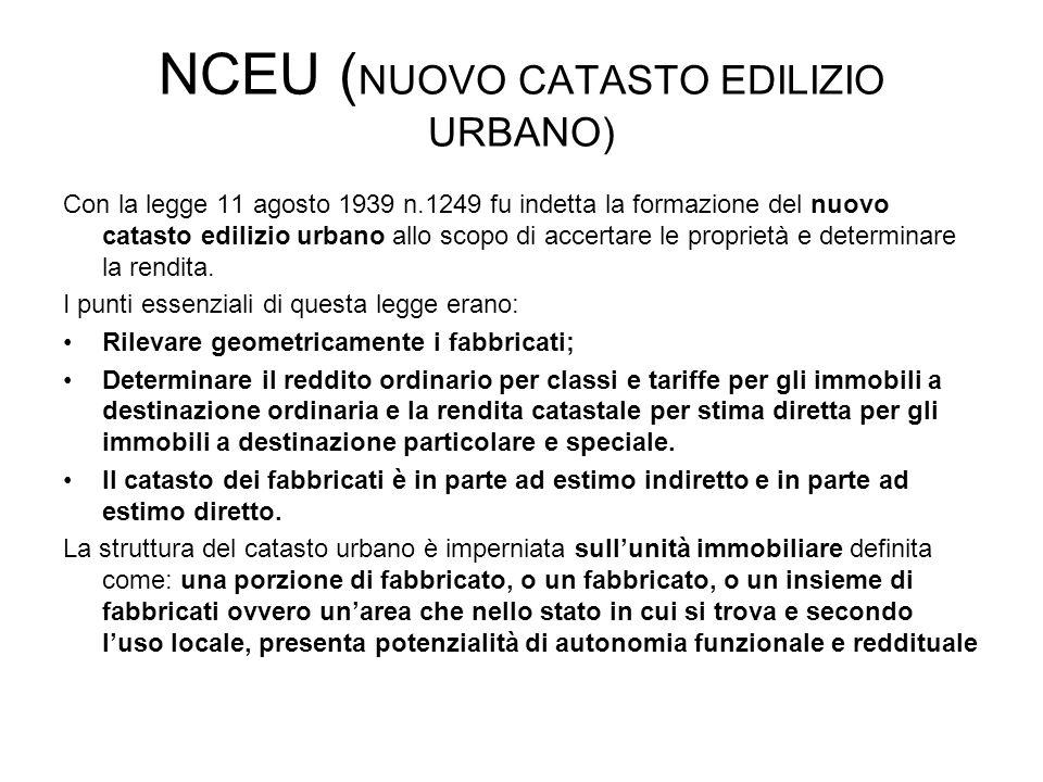 NCEU (NUOVO CATASTO EDILIZIO URBANO)