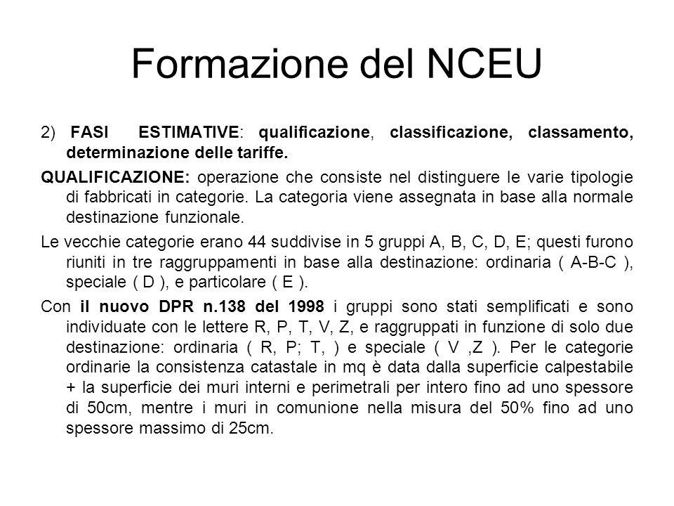 Formazione del NCEU 2) FASI ESTIMATIVE: qualificazione, classificazione, classamento, determinazione delle tariffe.