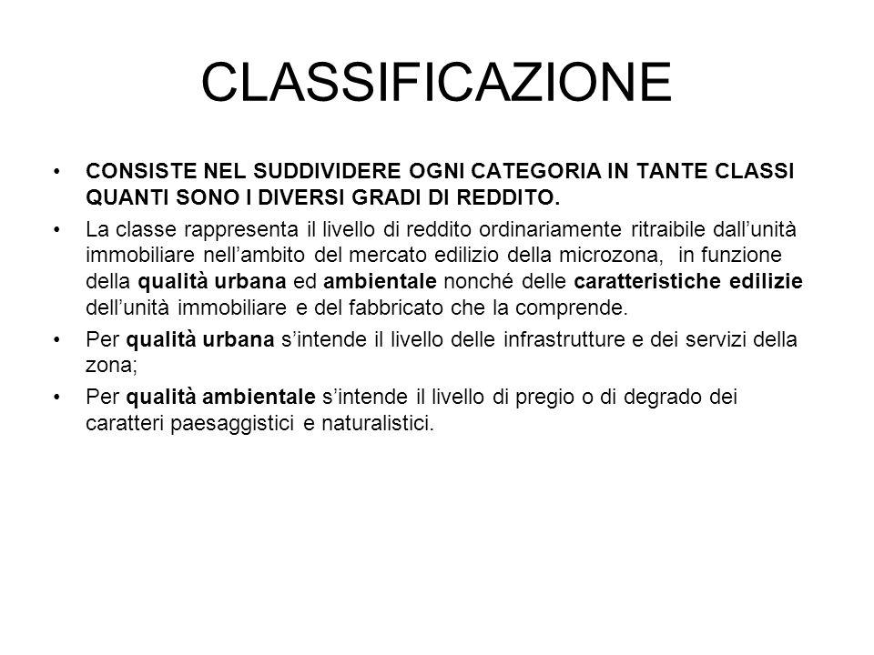 CLASSIFICAZIONE CONSISTE NEL SUDDIVIDERE OGNI CATEGORIA IN TANTE CLASSI QUANTI SONO I DIVERSI GRADI DI REDDITO.