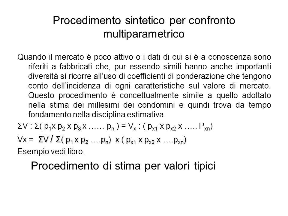Procedimento sintetico per confronto multiparametrico