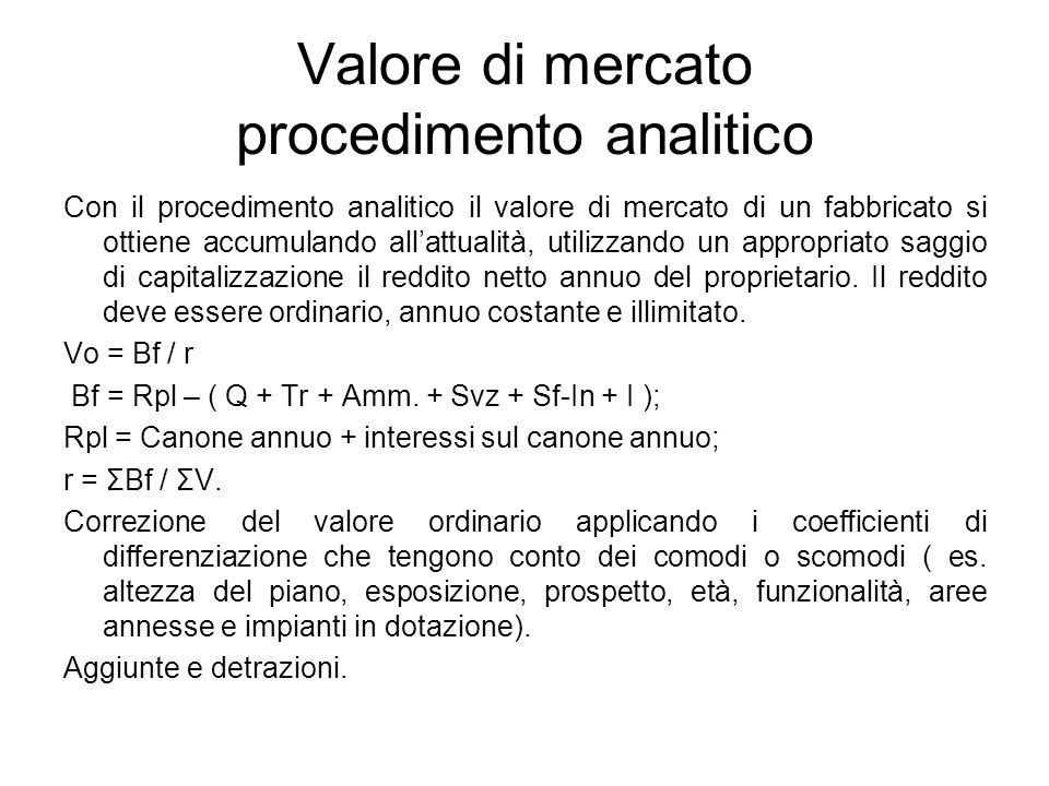 Valore di mercato procedimento analitico