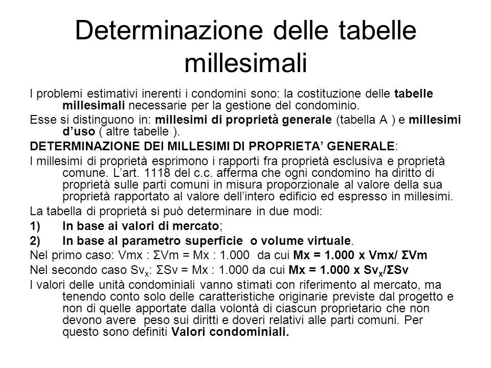 Determinazione delle tabelle millesimali