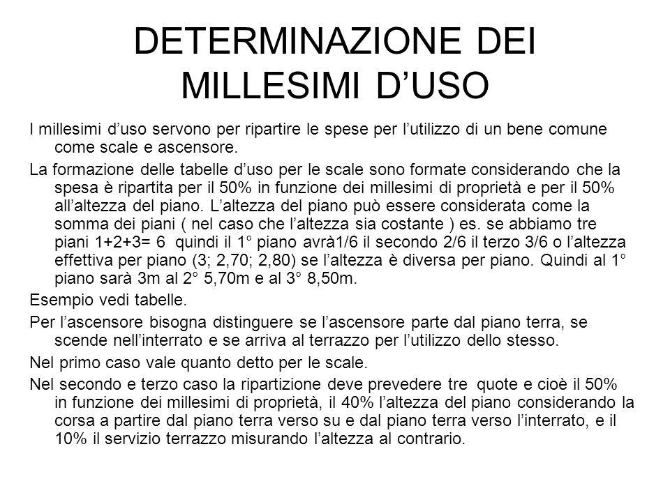 DETERMINAZIONE DEI MILLESIMI D'USO
