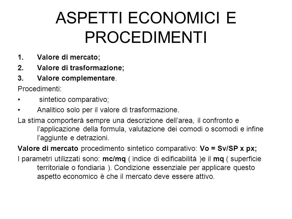 ASPETTI ECONOMICI E PROCEDIMENTI
