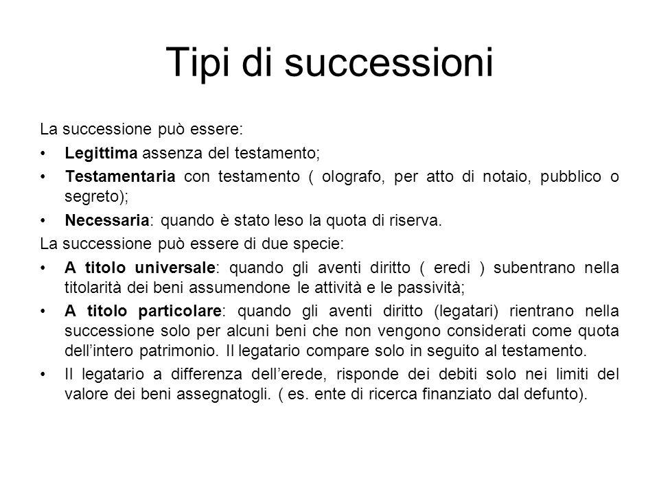 Tipi di successioni La successione può essere: