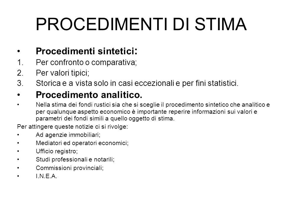 PROCEDIMENTI DI STIMA Procedimenti sintetici: Procedimento analitico.