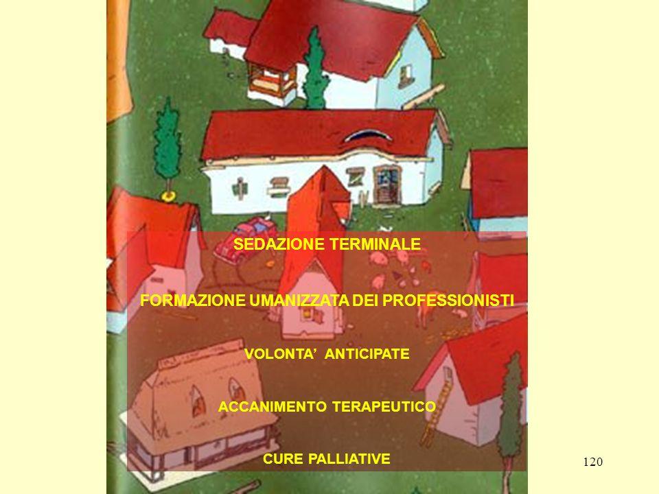 FORMAZIONE UMANIZZATA DEI PROFESSIONISTI ACCANIMENTO TERAPEUTICO