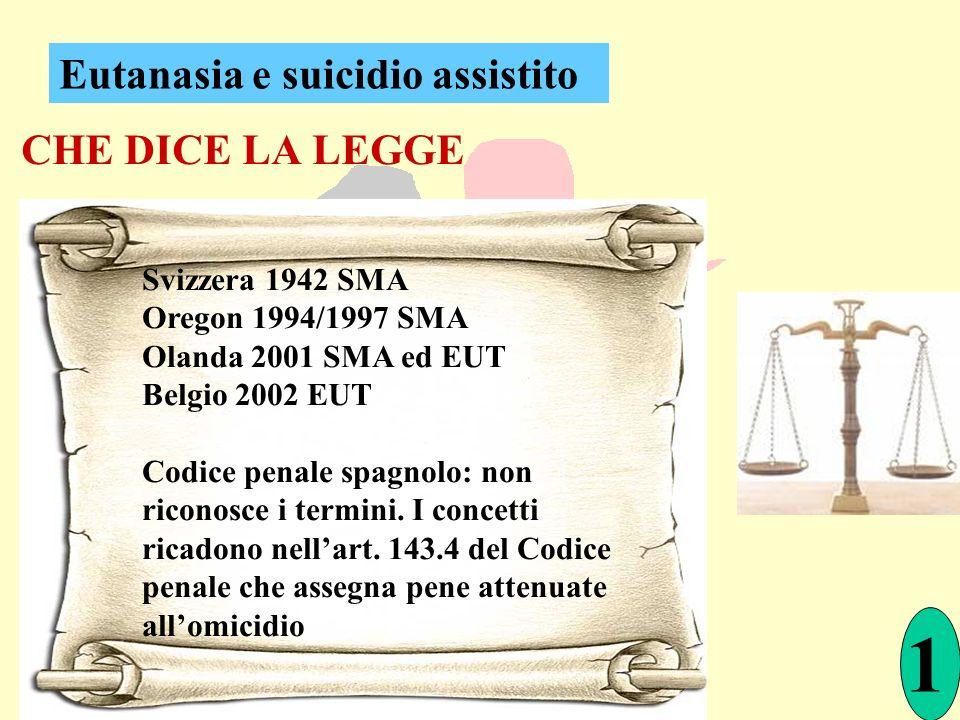 1 Eutanasia e suicidio assistito CHE DICE LA LEGGE Svizzera 1942 SMA