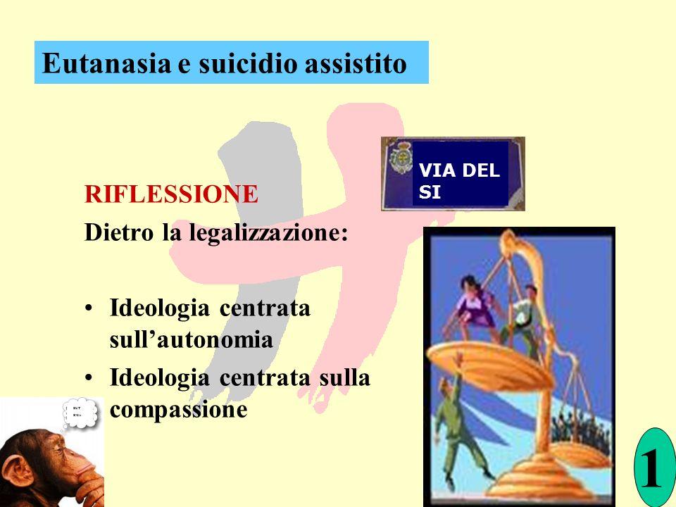 1 Eutanasia e suicidio assistito RIFLESSIONE Dietro la legalizzazione: