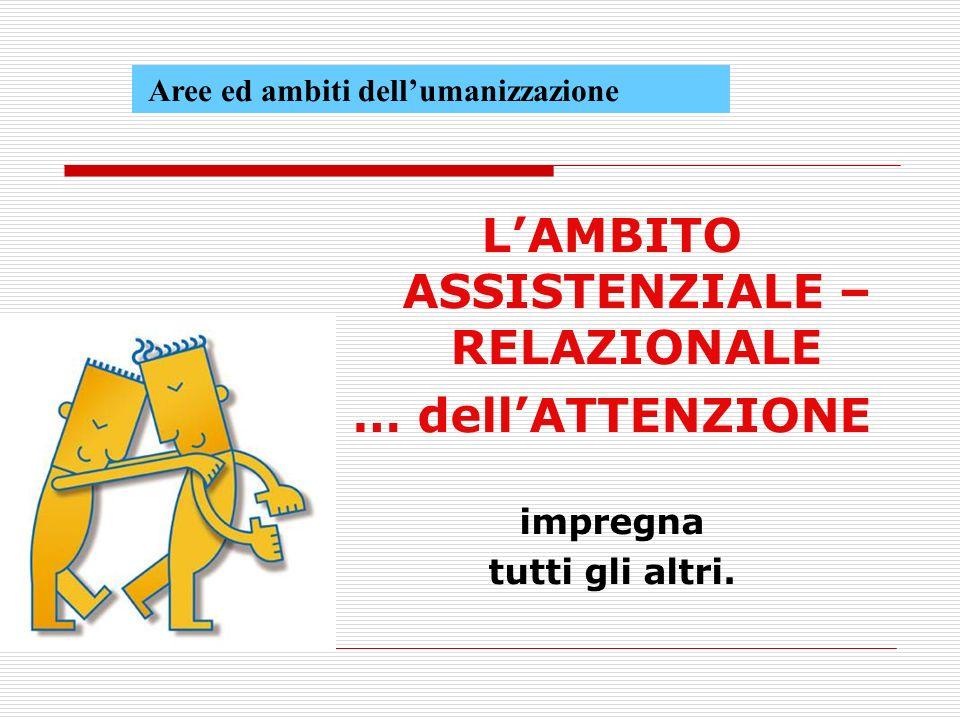 L'AMBITO ASSISTENZIALE – RELAZIONALE