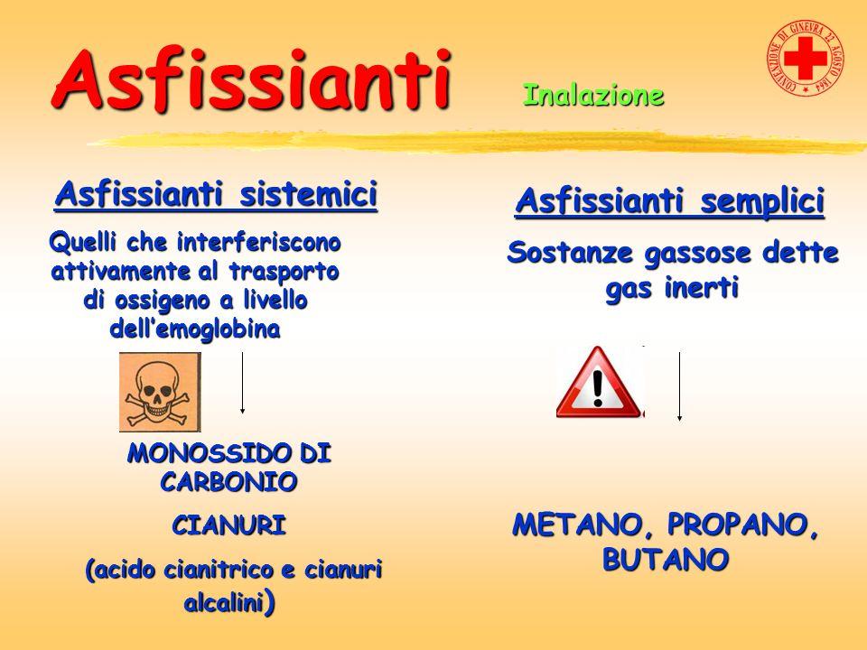 Asfissianti Asfissianti sistemici Asfissianti semplici Inalazione