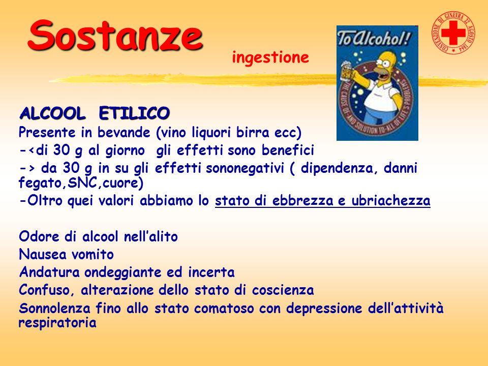 Sostanze ingestione ALCOOL ETILICO