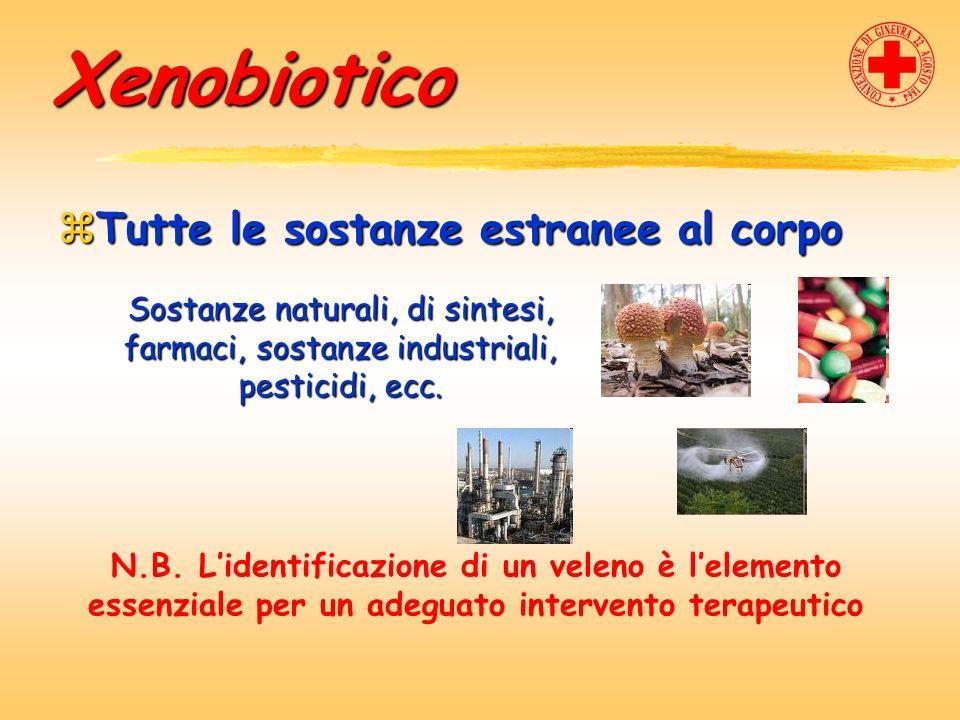 Xenobiotico Tutte le sostanze estranee al corpo