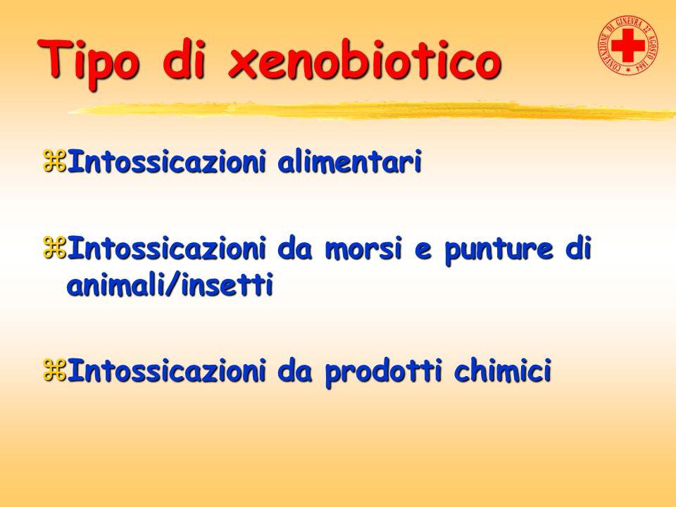 Tipo di xenobiotico Intossicazioni alimentari