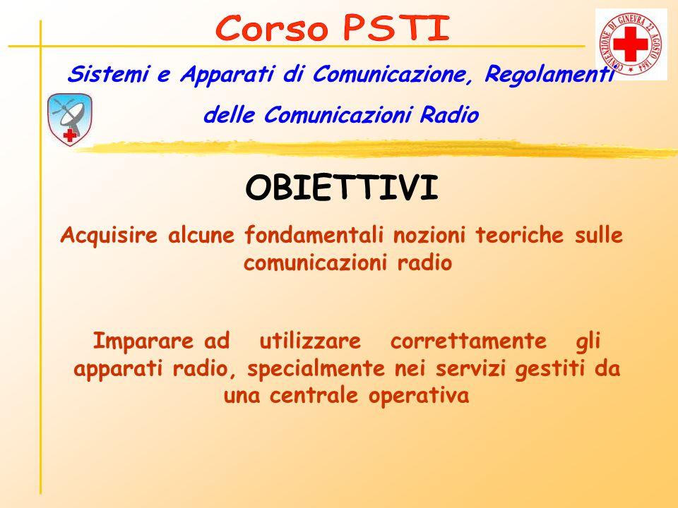 Corso PSTI Sistemi e Apparati di Comunicazione, Regolamenti delle Comunicazioni Radio. OBIETTIVI.