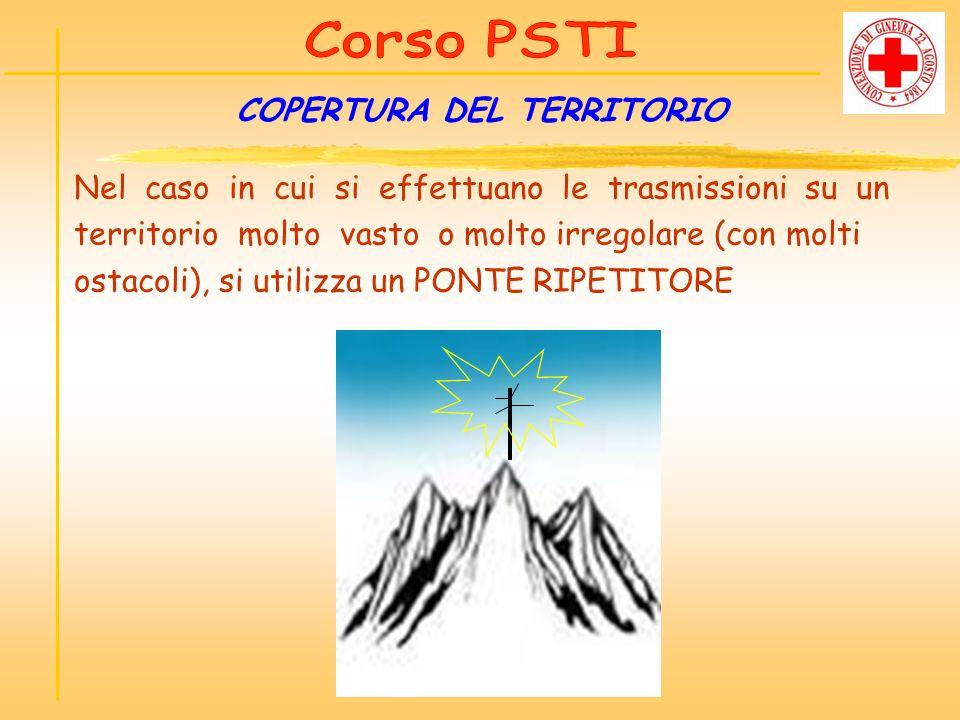 COPERTURA DEL TERRITORIO
