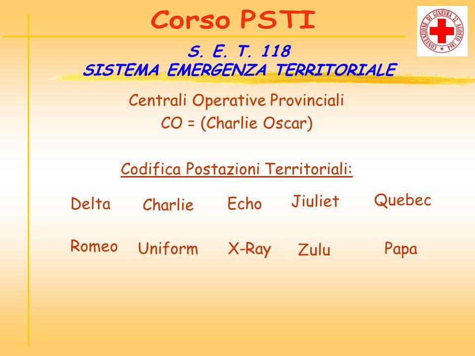 S. E. T. 118 SISTEMA EMERGENZA TERRITORIALE