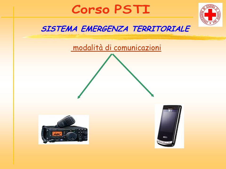 SISTEMA EMERGENZA TERRITORIALE
