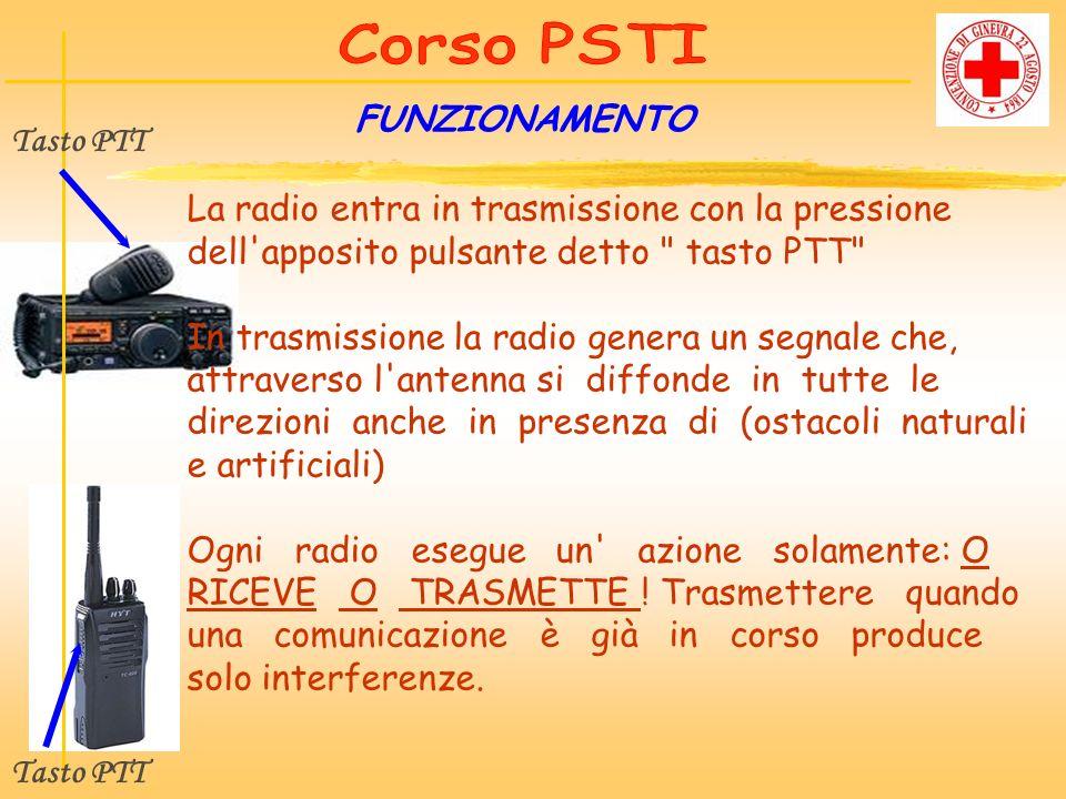 FUNZIONAMENTO Tasto PTT