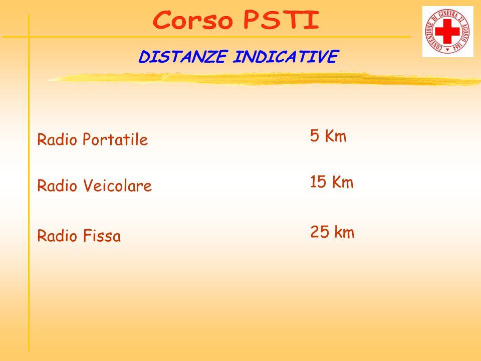 DISTANZE INDICATIVE 5 Km Radio Portatile 15 Km Radio Veicolare 25 km