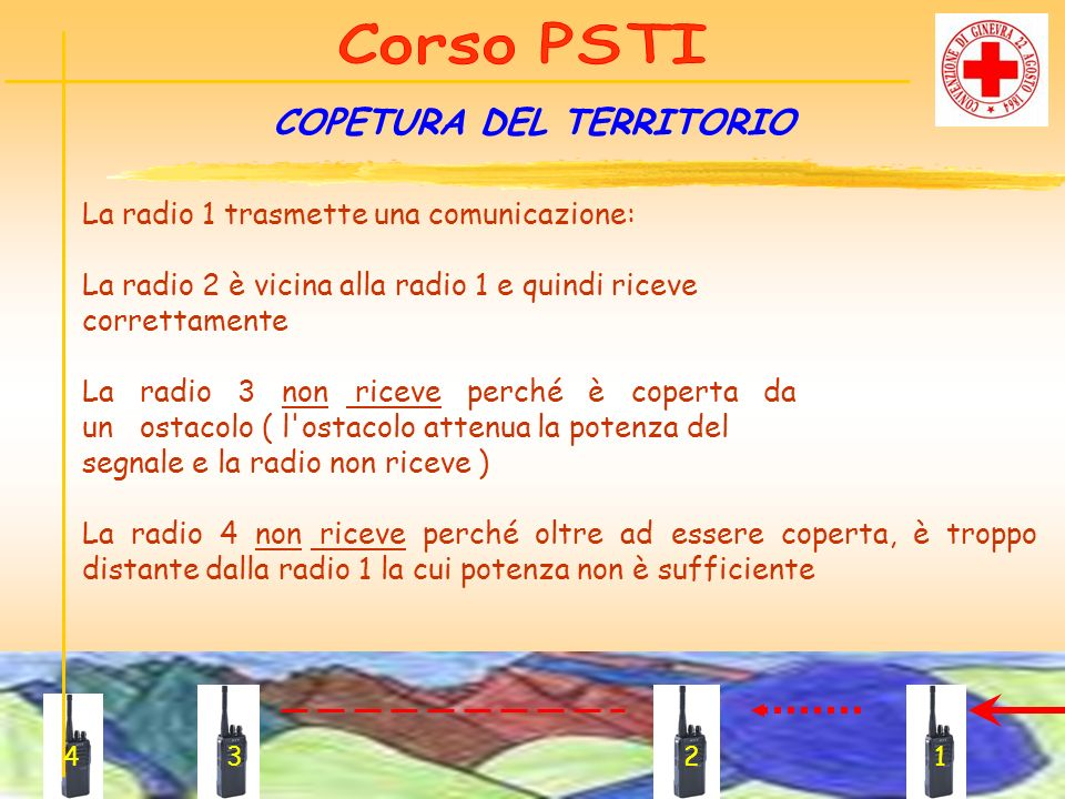 COPETURA DEL TERRITORIO