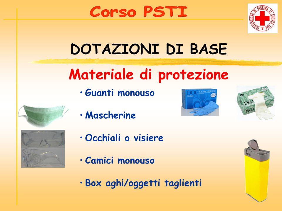 Materiale di protezione