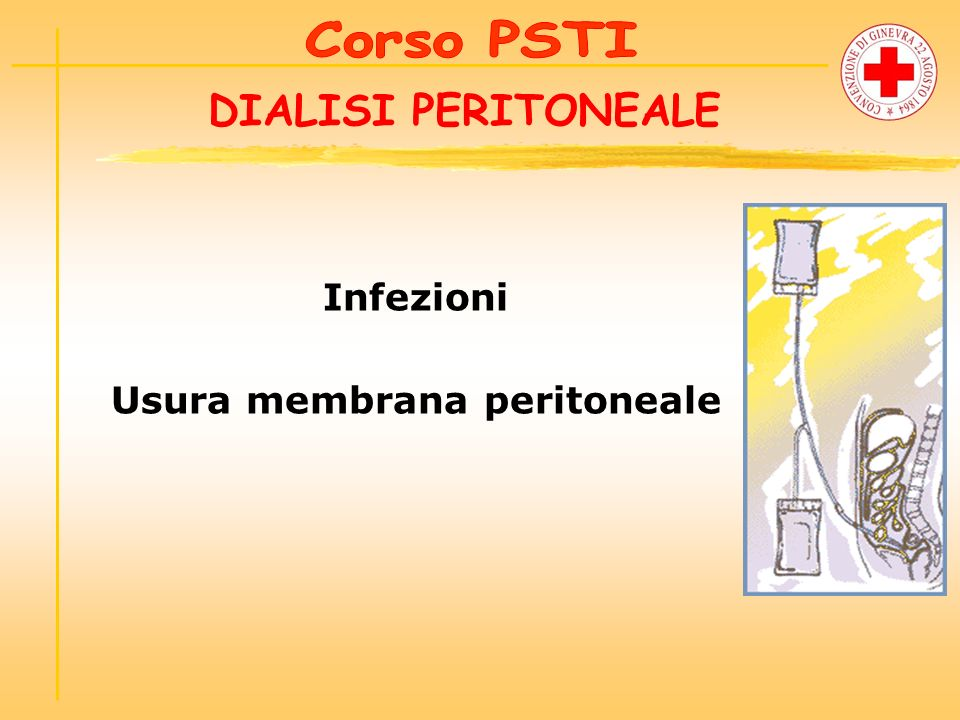 Usura membrana peritoneale