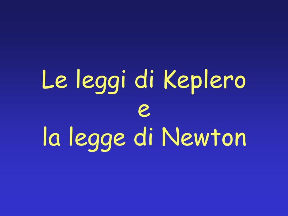 Le leggi di Keplero e la legge di Newton