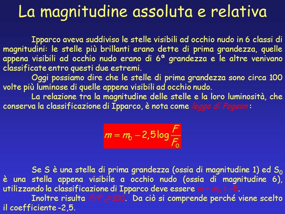 La magnitudine assoluta e relativa