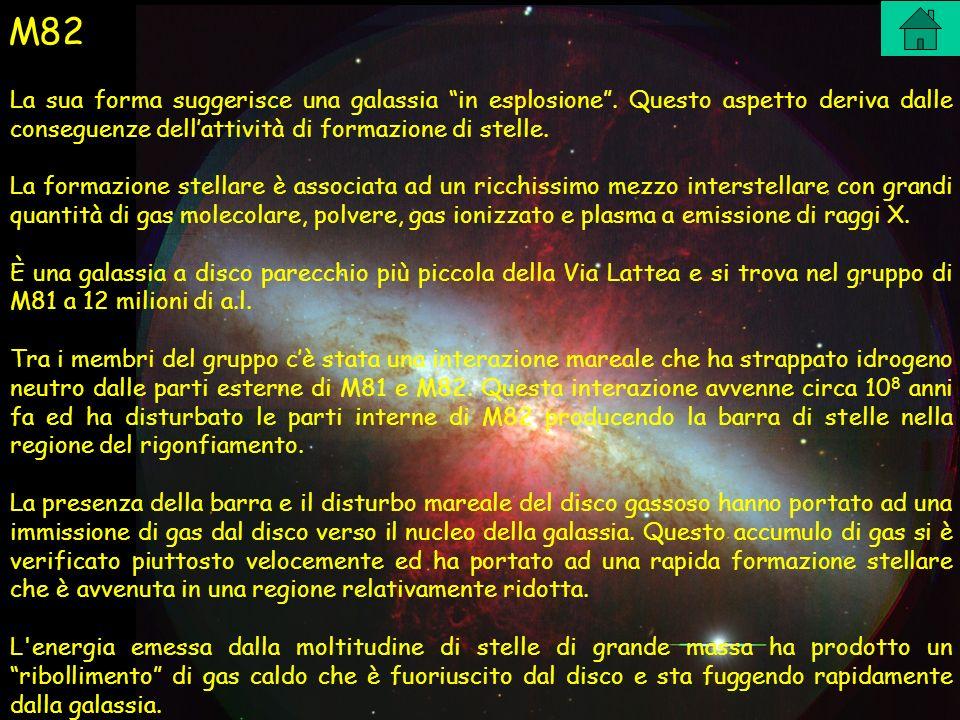 M82La sua forma suggerisce una galassia in esplosione . Questo aspetto deriva dalle conseguenze dell'attività di formazione di stelle.
