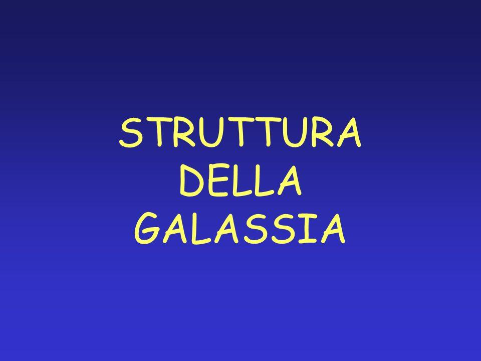 STRUTTURA DELLA GALASSIA