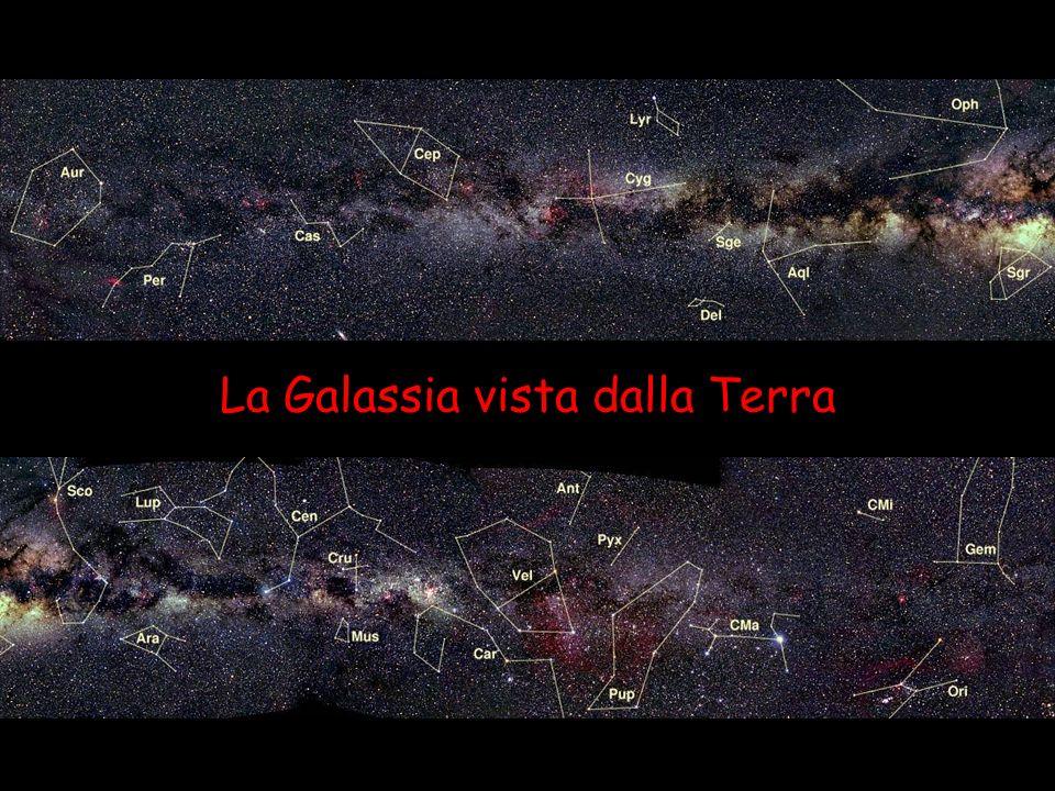 La Galassia vista dalla Terra