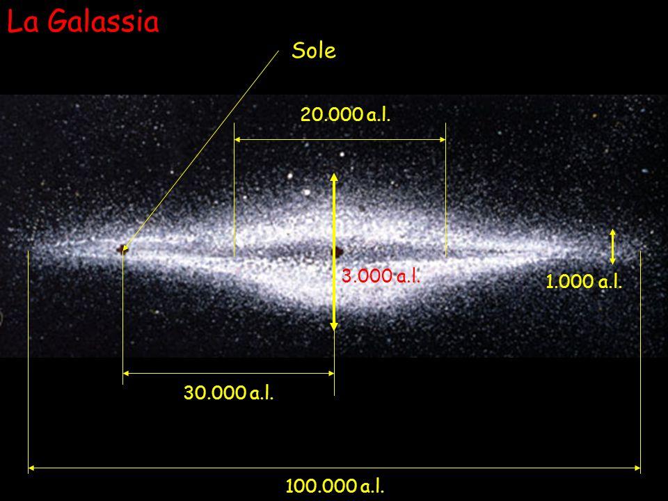 La Galassia Sole 20.000 a.l. 3.000 a.l. 1.000 a.l. 30.000 a.l.