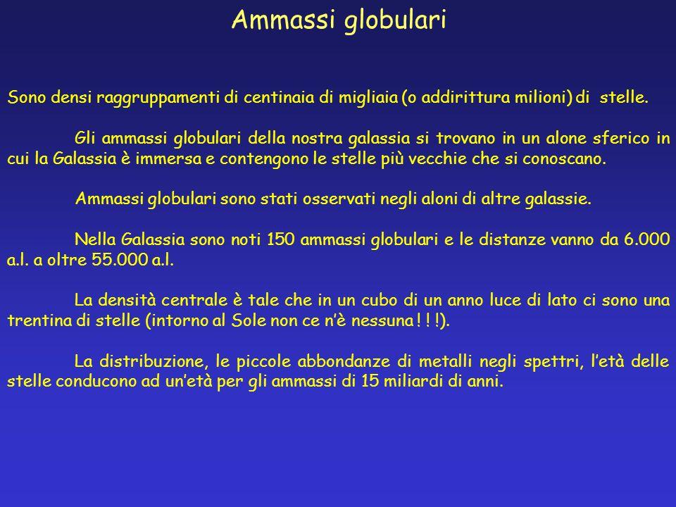 Ammassi globulari Sono densi raggruppamenti di centinaia di migliaia (o addirittura milioni) di stelle.