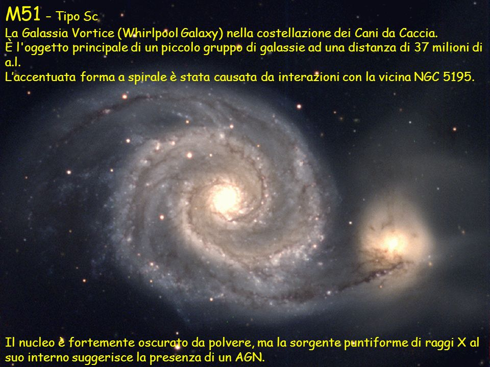 M51 – Tipo ScLa Galassia Vortice (Whirlpool Galaxy) nella costellazione dei Cani da Caccia.
