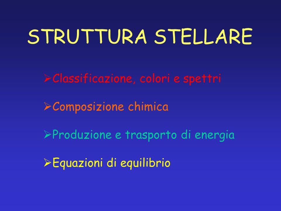 STRUTTURA STELLARE Classificazione, colori e spettri