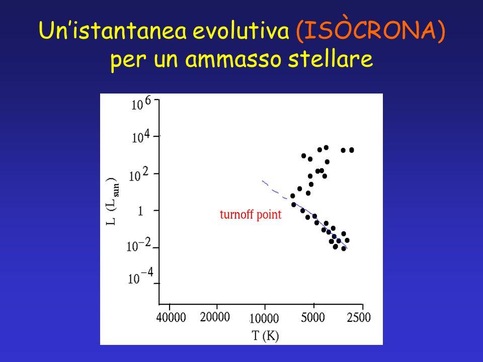 Un'istantanea evolutiva (ISÒCRONA) per un ammasso stellare