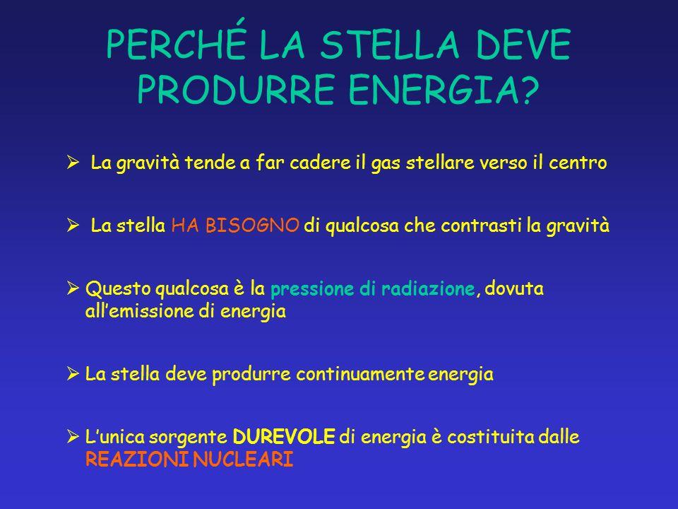 PERCHÉ LA STELLA DEVE PRODURRE ENERGIA