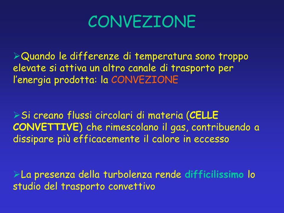 CONVEZIONE Quando le differenze di temperatura sono troppo elevate si attiva un altro canale di trasporto per l'energia prodotta: la CONVEZIONE.