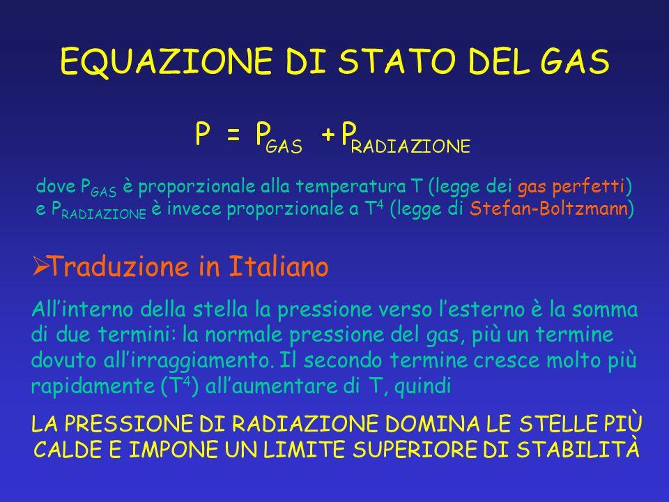EQUAZIONE DI STATO DEL GAS