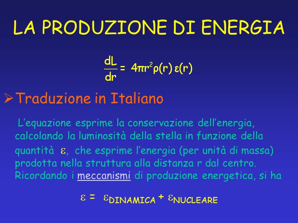LA PRODUZIONE DI ENERGIA