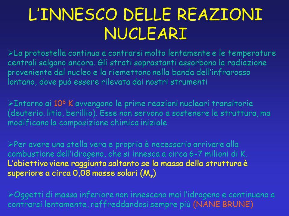 L'INNESCO DELLE REAZIONI NUCLEARI