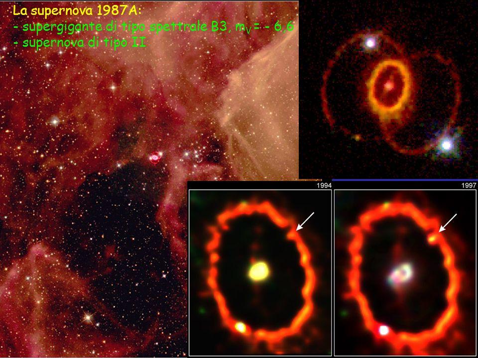 La supernova 1987A: supergigante di tipo spettrale B3, mV = - 6,6 supernova di tipo II