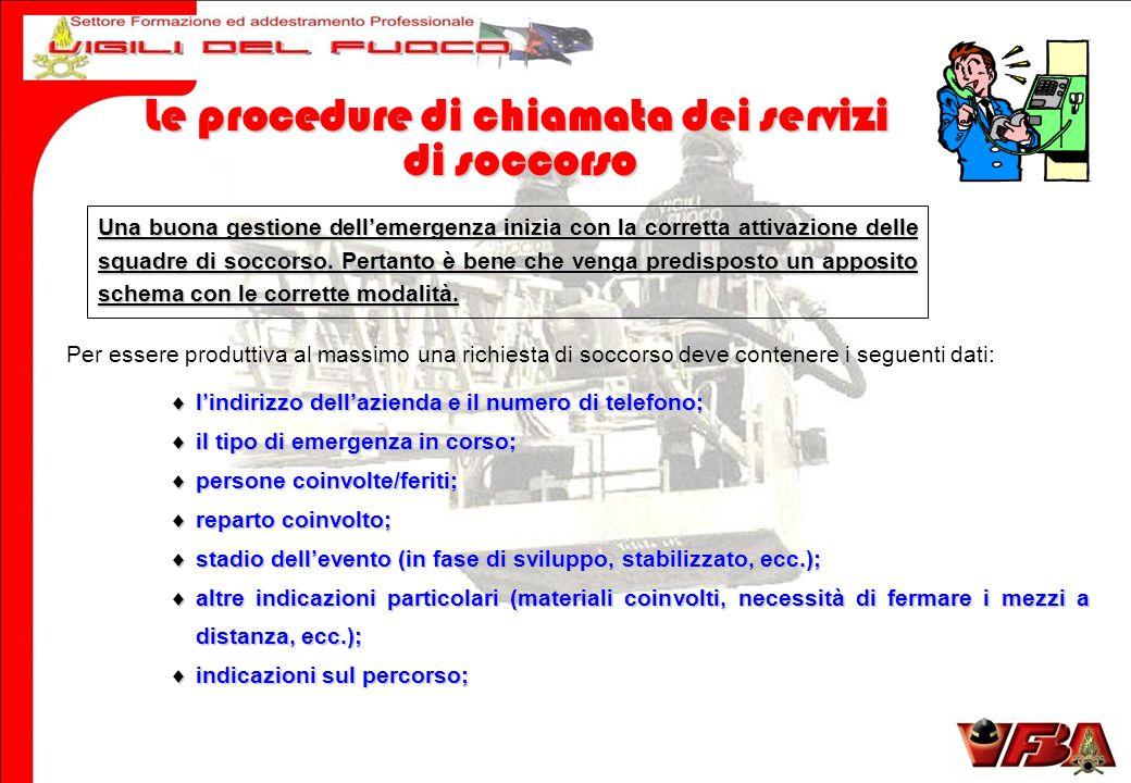 Le procedure di chiamata dei servizi
